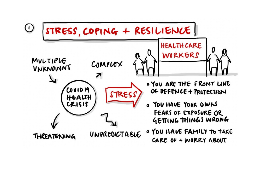 Stress Coping and Resilience NHS Scotland